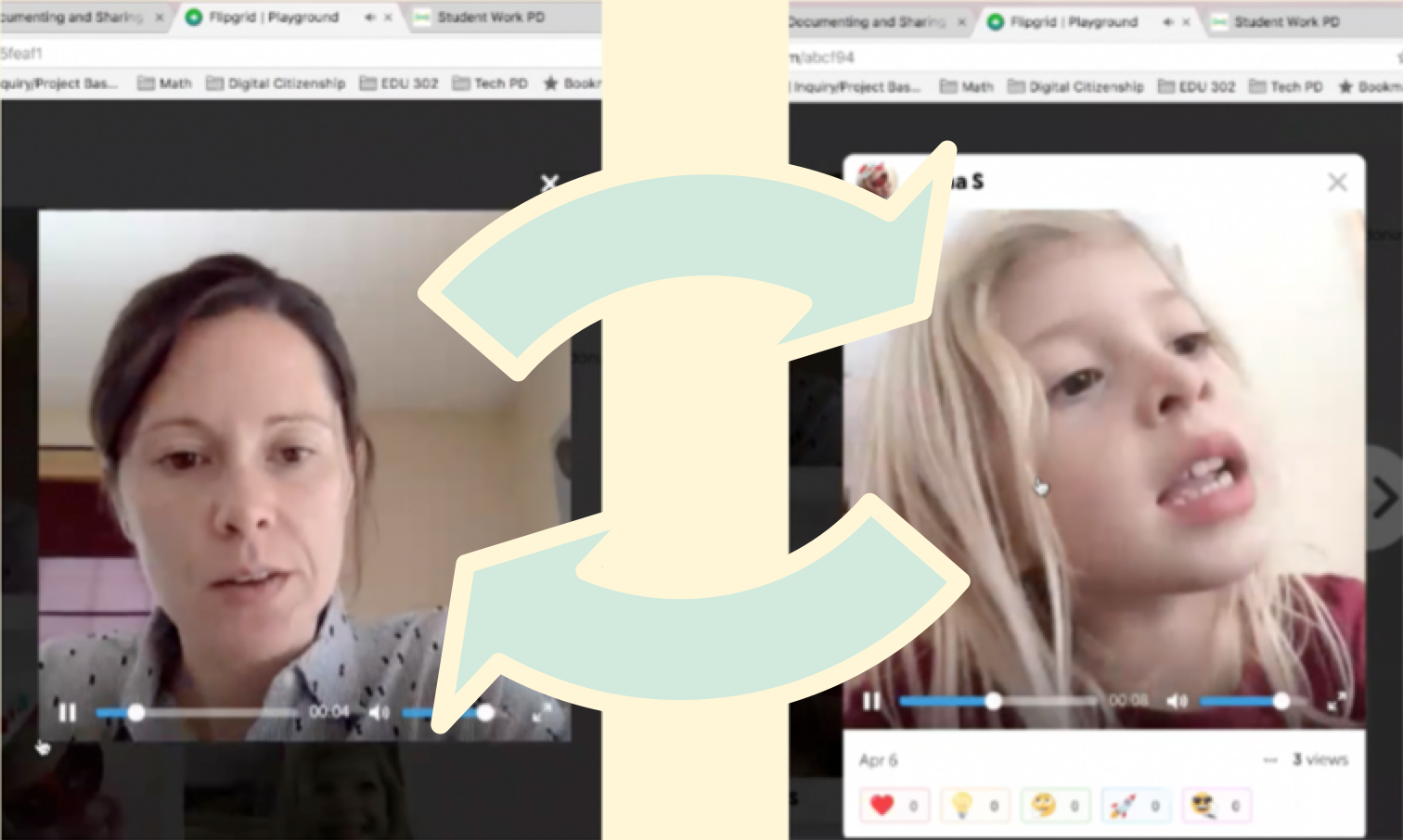 Flipgrid video images with 2 curved arrows pointing from one image to the other, both left and right; the left image is Meredith and the right image is Anna